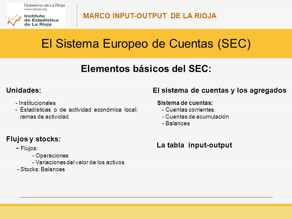 Elementos básicos del SEC:
