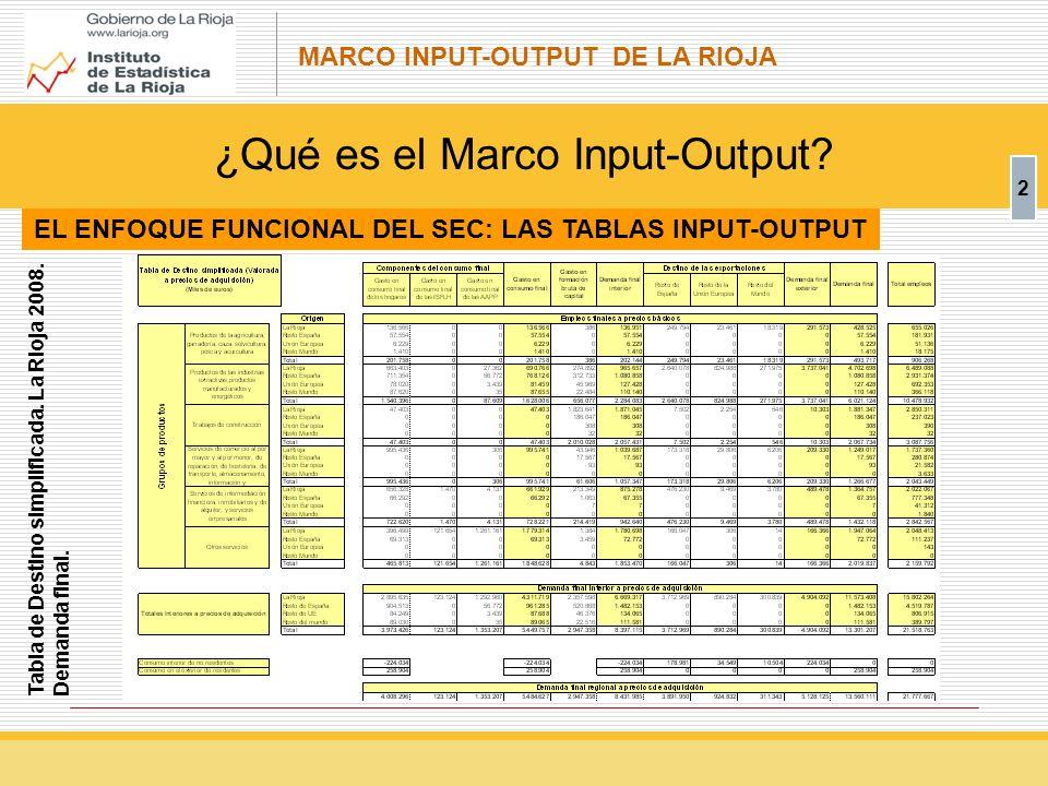 EL ENFOQUE FUNCIONAL DEL SEC: LAS TABLAS INPUT-OUTPUT