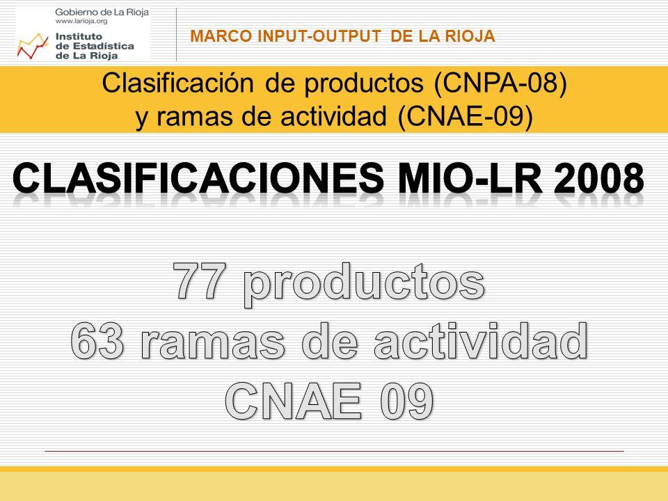 Clasificaciones MIO-LR 2008