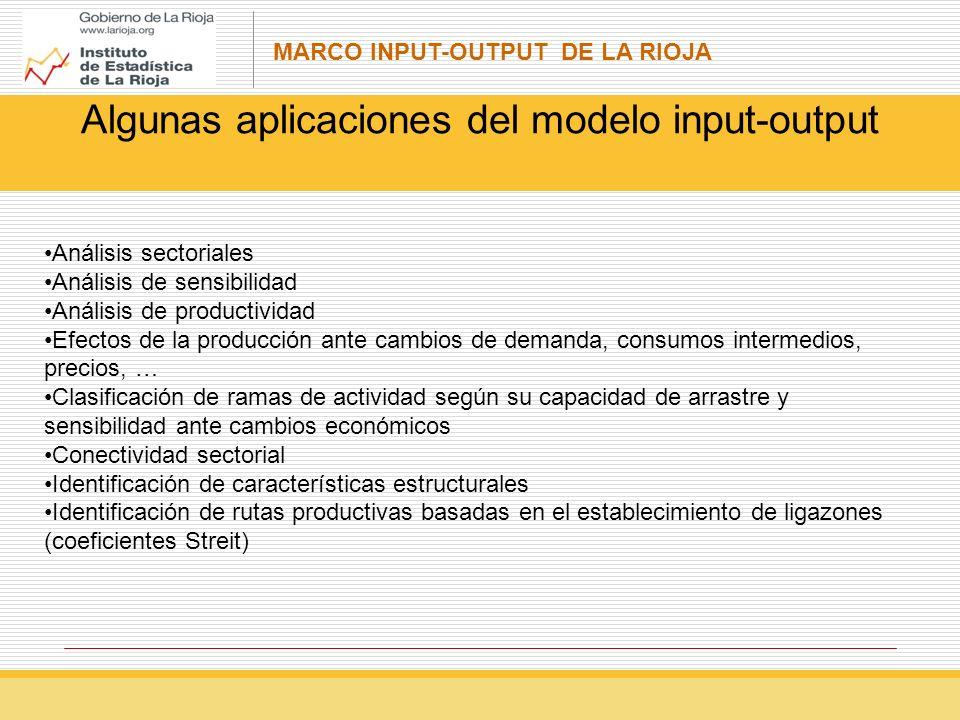 Algunas aplicaciones del modelo input-output