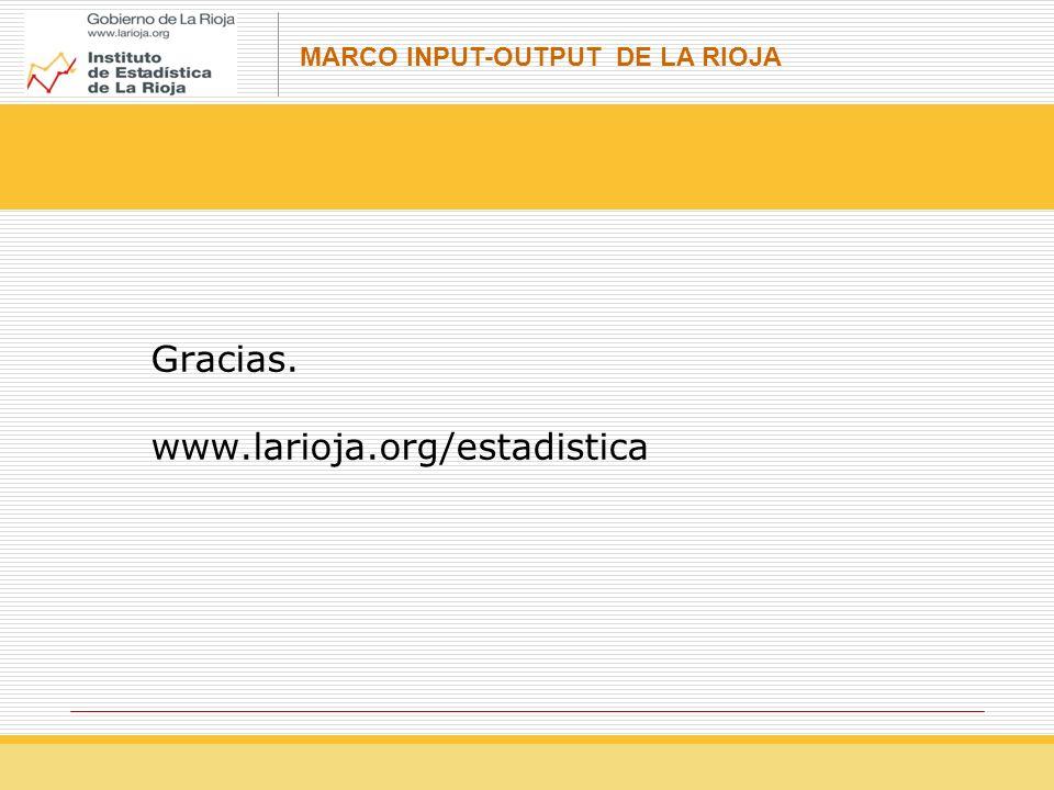 Gracias. www.larioja.org/estadistica