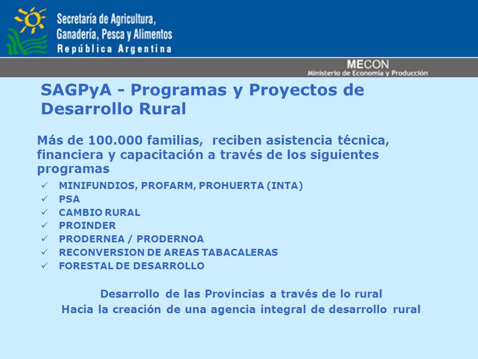 SAGPyA - Programas y Proyectos de Desarrollo Rural