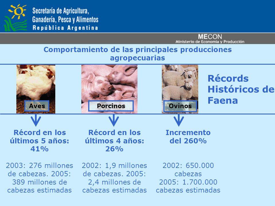 Récords Históricos de Faena