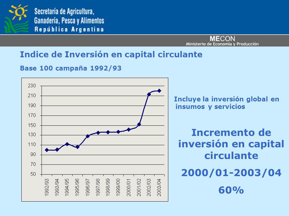 Incremento de inversión en capital circulante