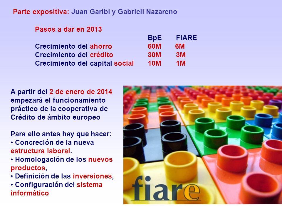 Parte expositiva: Juan Garibi y Gabrieli Nazareno