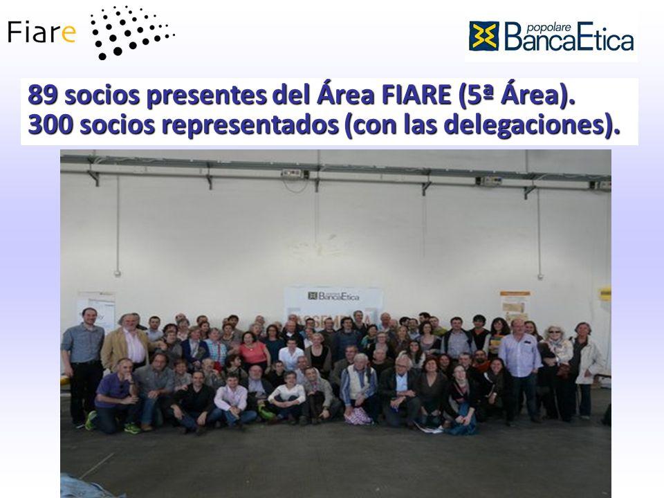 89 socios presentes del Área FIARE (5ª Área).