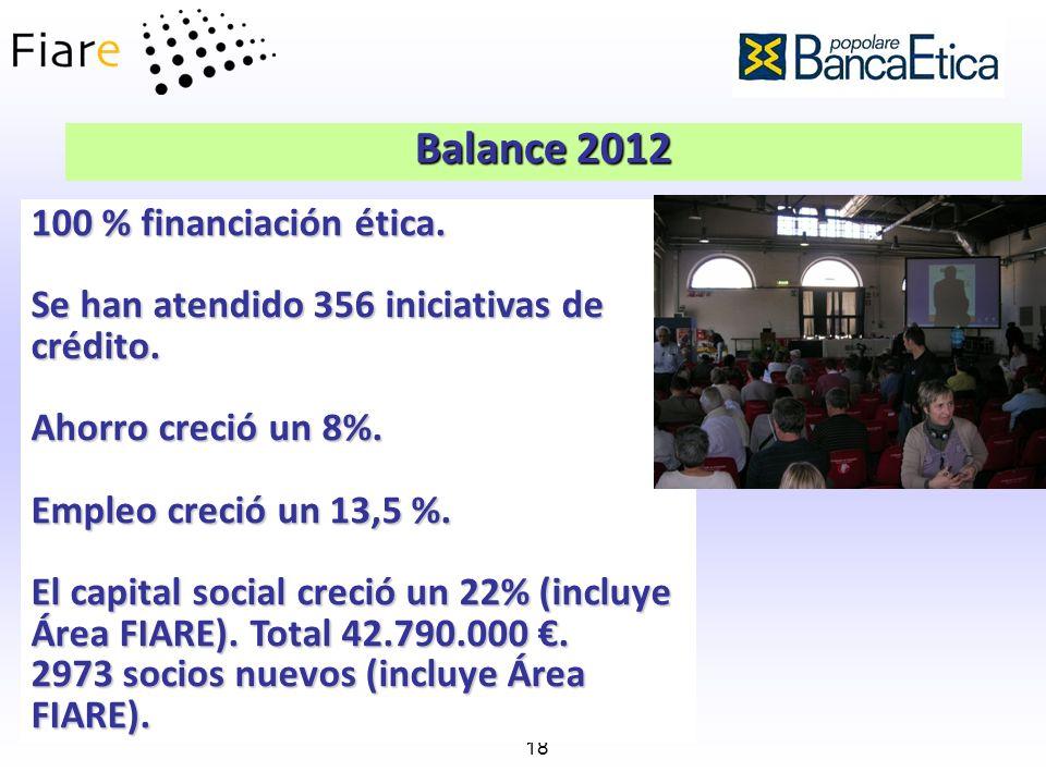 Balance 2012 100 % financiación ética.