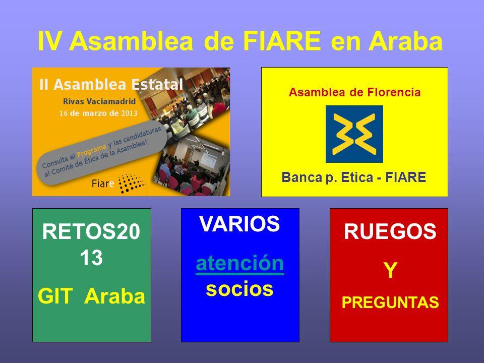 IV Asamblea de FIARE en Araba