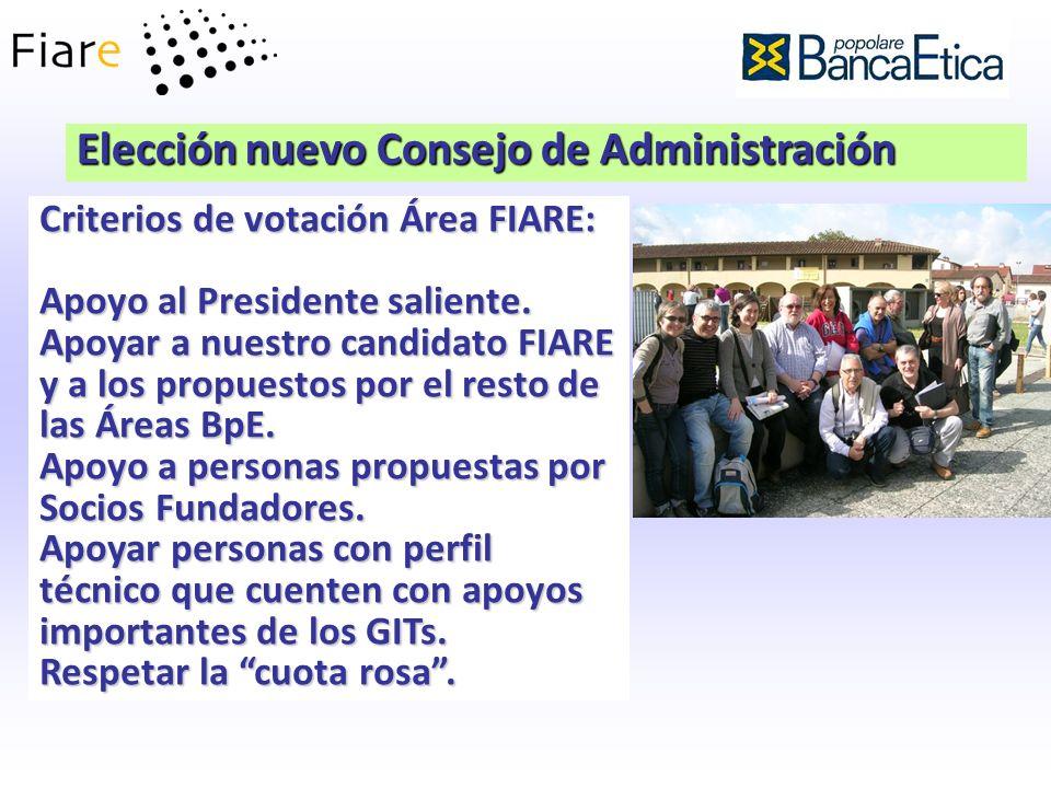 Elección nuevo Consejo de Administración