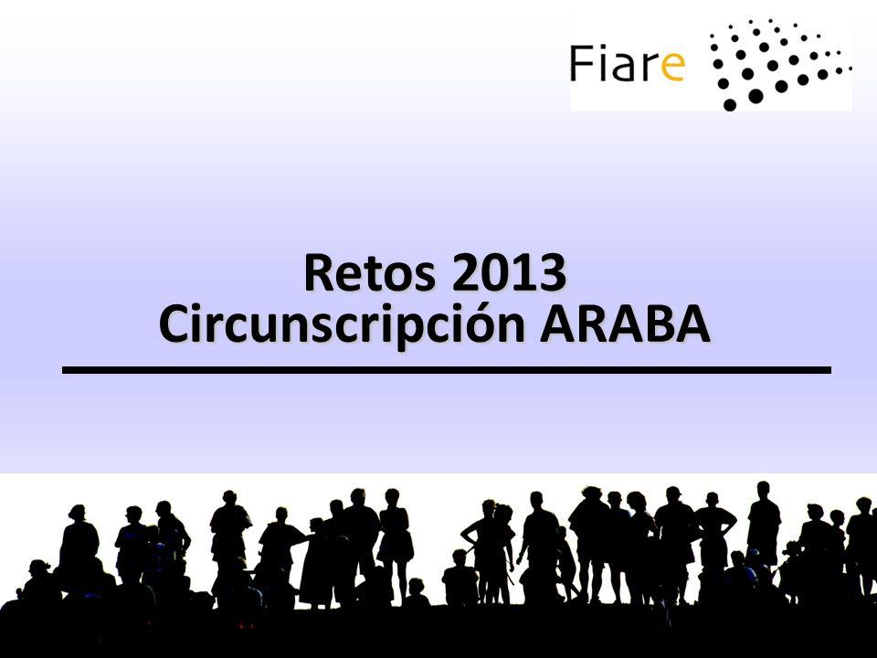 Circunscripción ARABA
