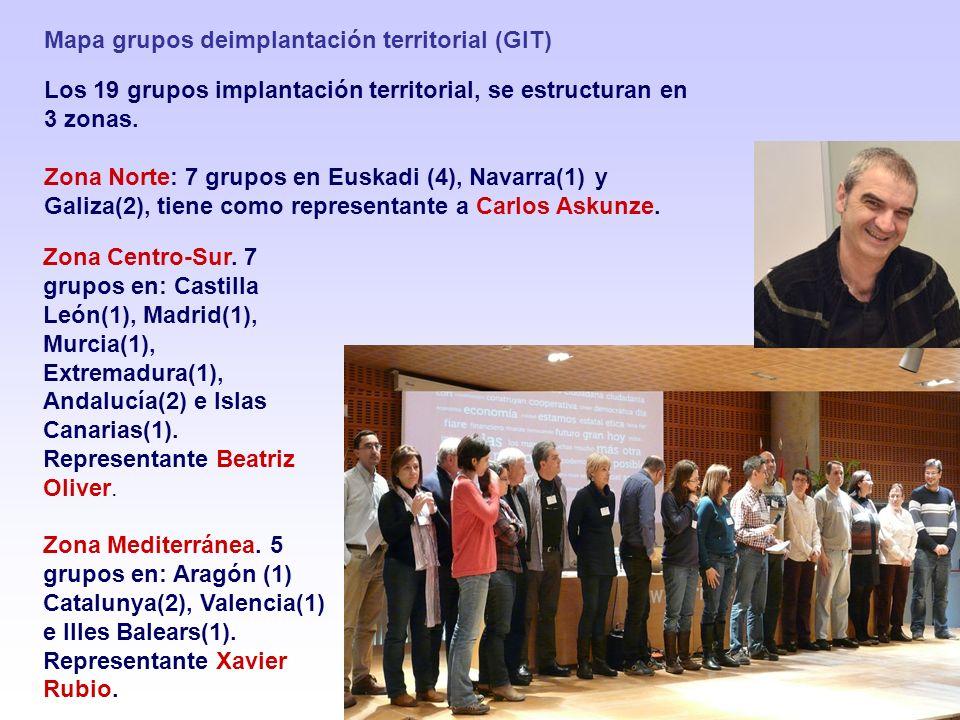 Mapa grupos deimplantación territorial (GIT)