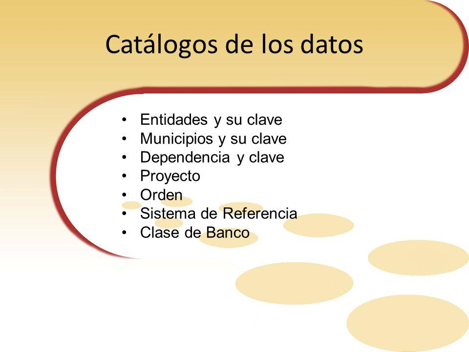 Catálogos de los datos Entidades y su clave Municipios y su clave