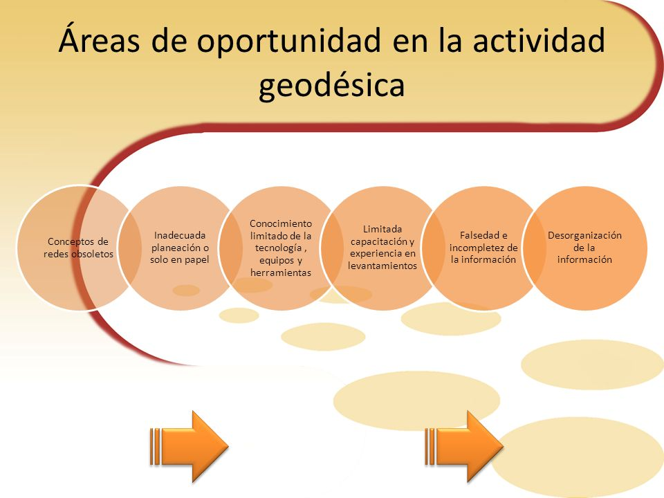 Áreas de oportunidad en la actividad geodésica