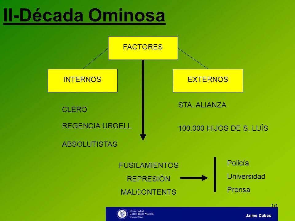 II-Década Ominosa FACTORES INTERNOS EXTERNOS STA. ALIANZA CLERO