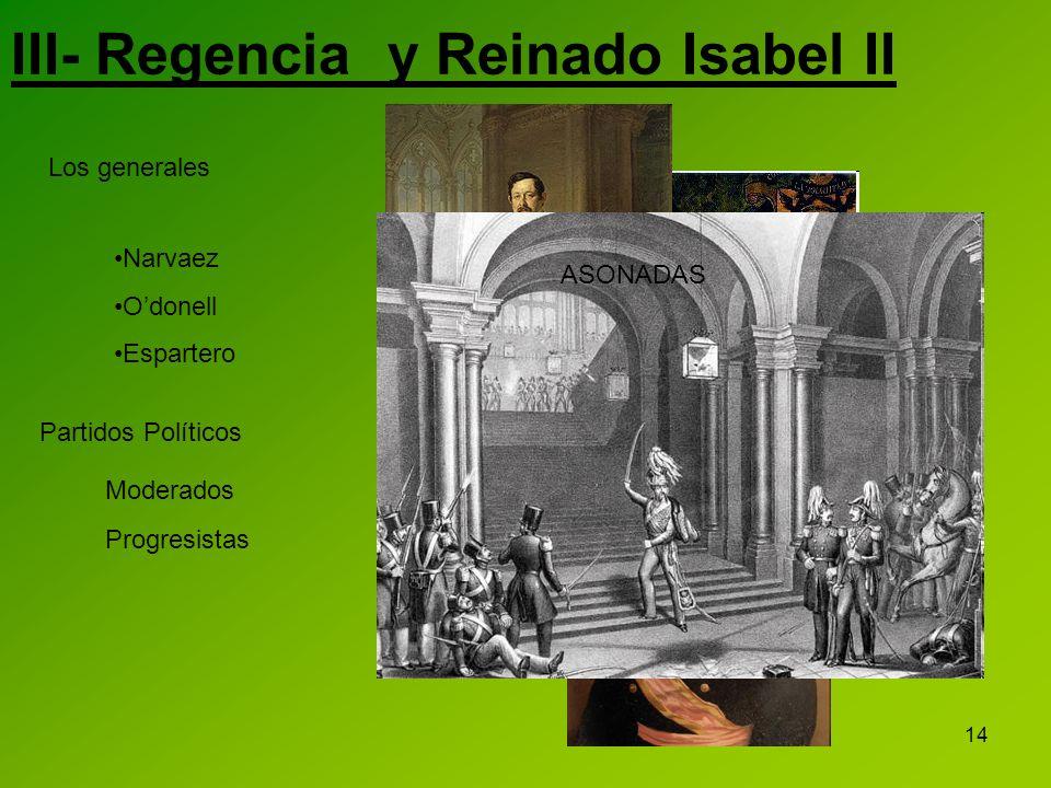 III- Regencia y Reinado Isabel II