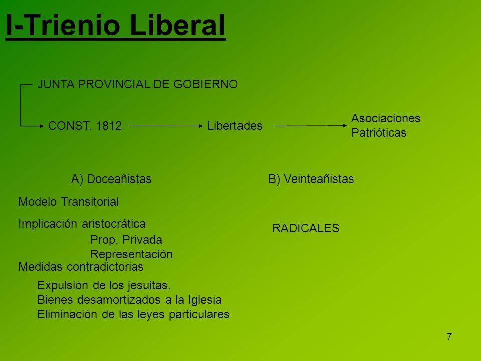I-Trienio Liberal JUNTA PROVINCIAL DE GOBIERNO CONST. 1812