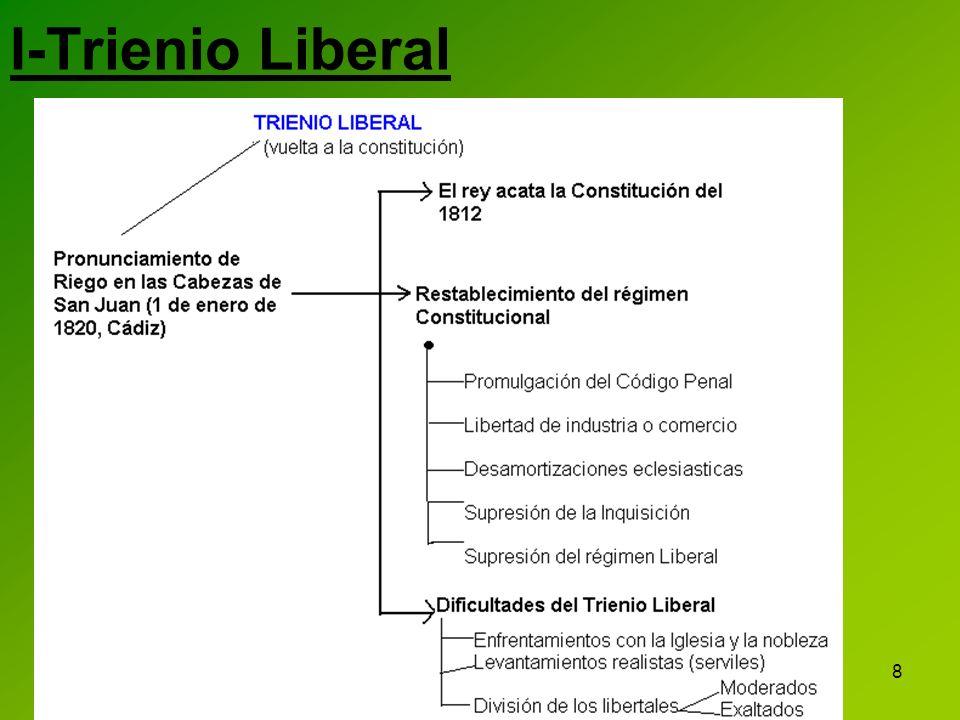 I-Trienio Liberal