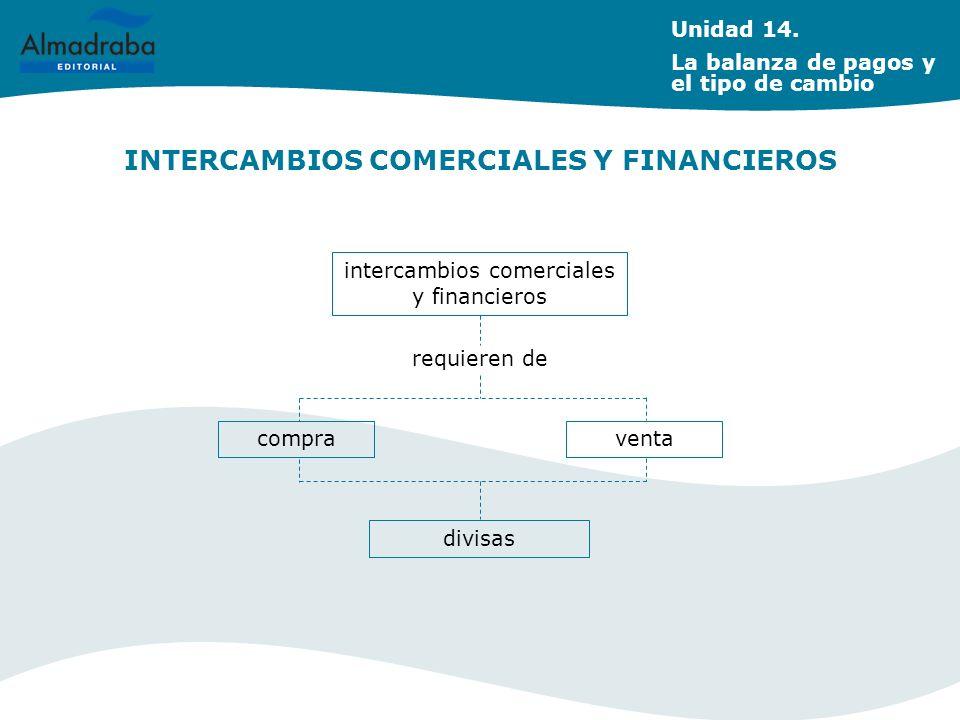 INTERCAMBIOS COMERCIALES Y FINANCIEROS