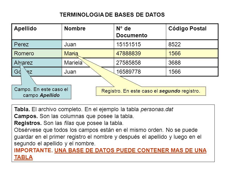 TERMINOLOGIA DE BASES DE DATOS