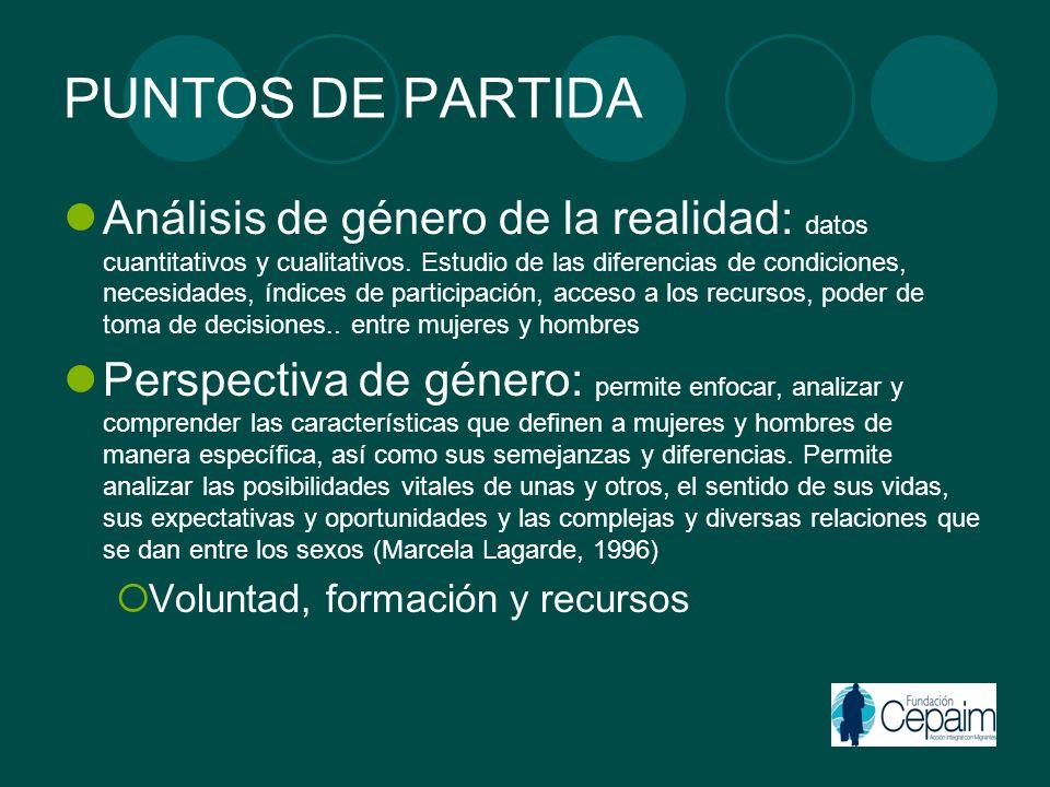 PUNTOS DE PARTIDA