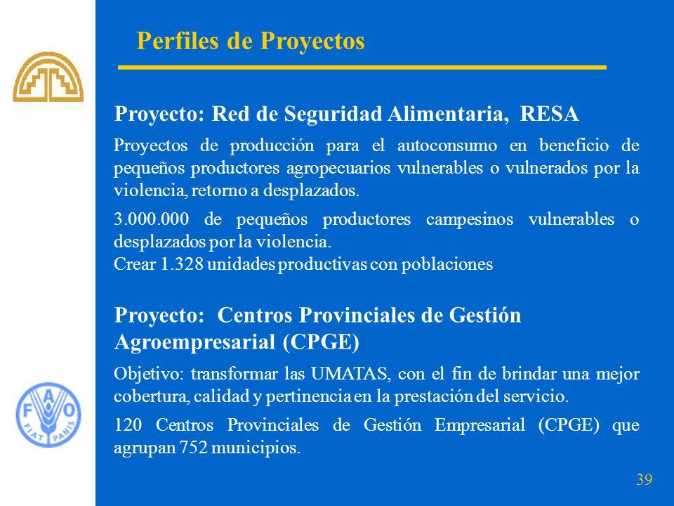 Perfiles de Proyectos Proyecto: Red de Seguridad Alimentaria, RESA