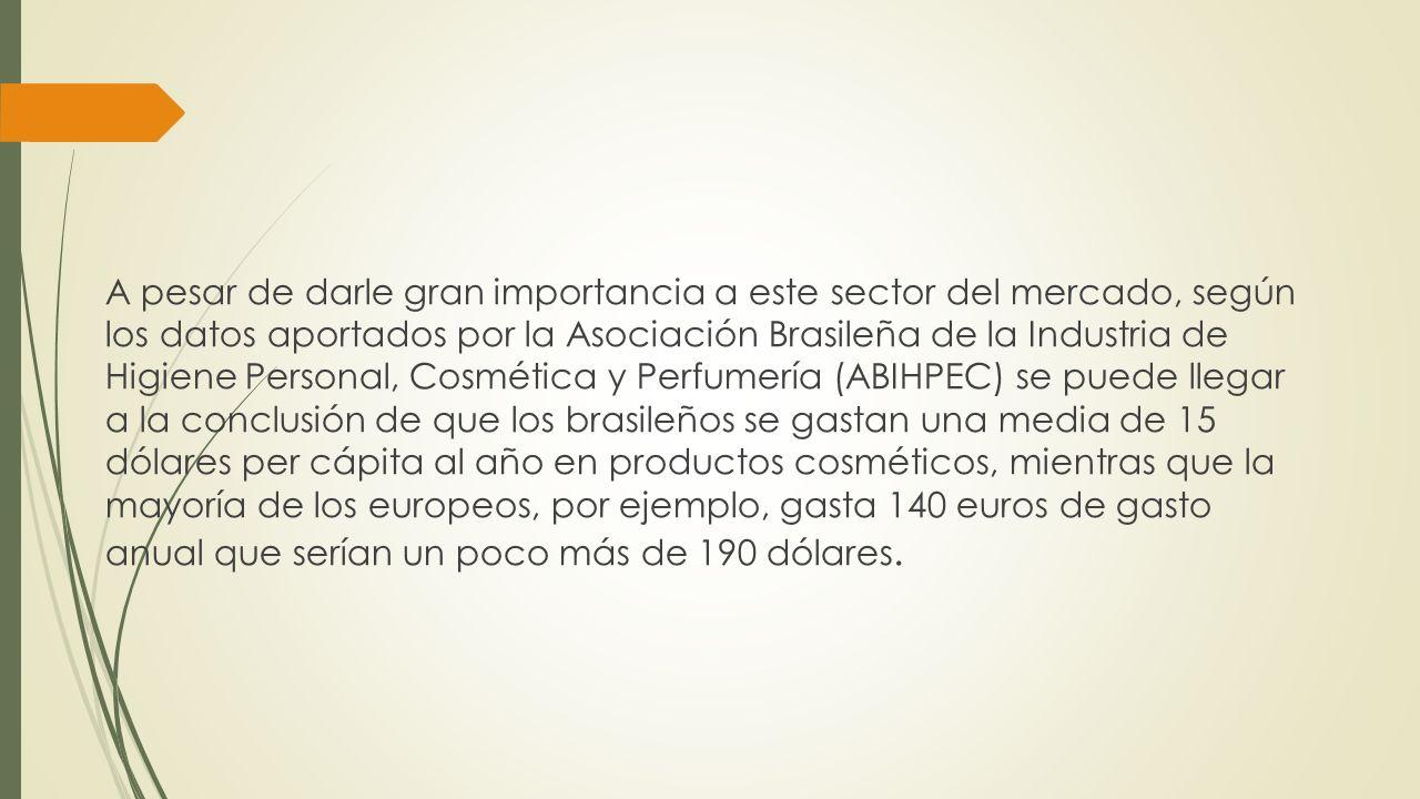 A pesar de darle gran importancia a este sector del mercado, según los datos aportados por la Asociación Brasileña de la Industria de Higiene Personal, Cosmética y Perfumería (ABIHPEC) se puede llegar a la conclusión de que los brasileños se gastan una media de 15 dólares per cápita al año en productos cosméticos, mientras que la mayoría de los europeos, por ejemplo, gasta 140 euros de gasto anual que serían un poco más de 190 dólares.