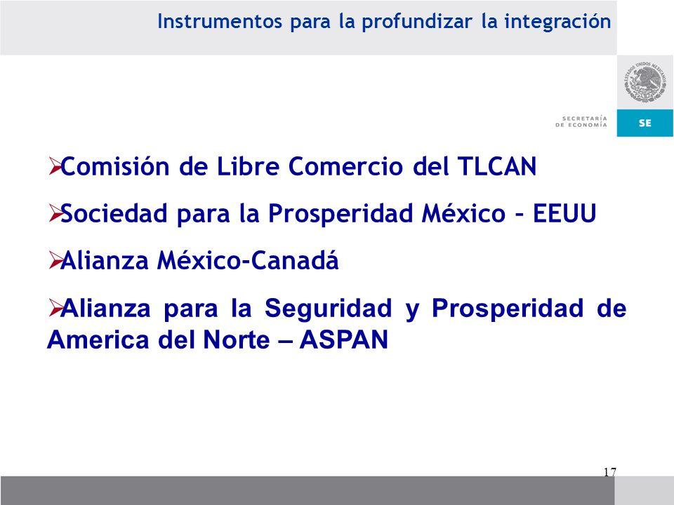 Comisión de Libre Comercio del TLCAN