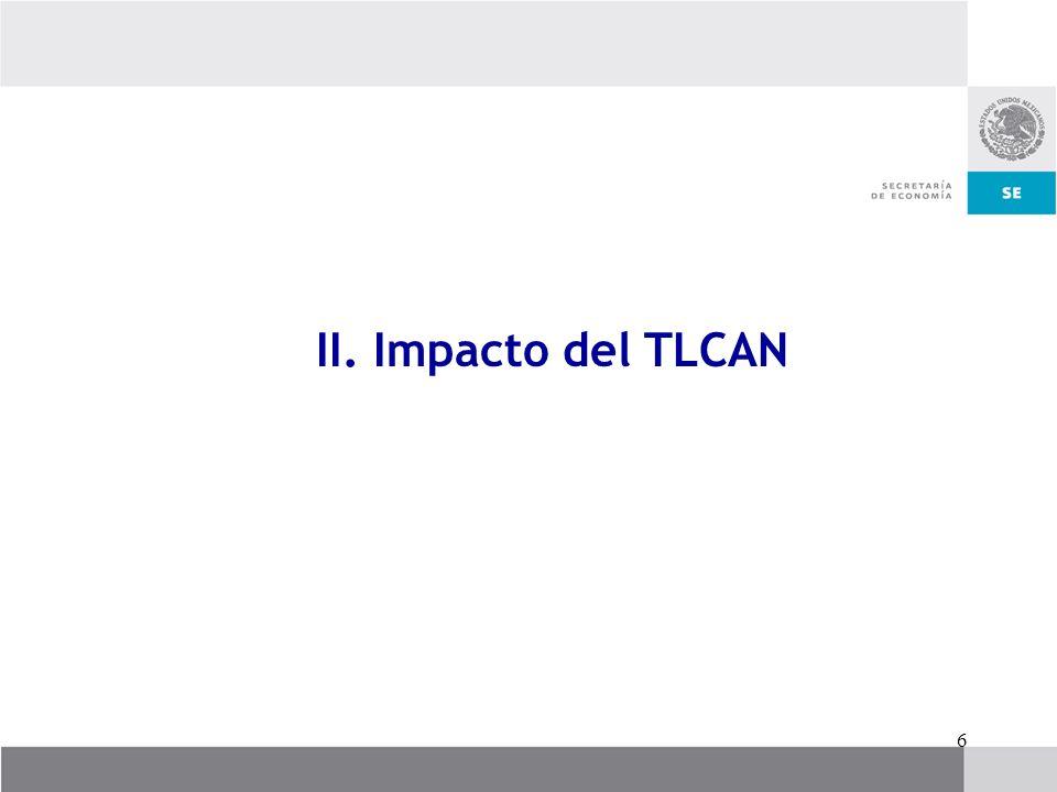 II. Impacto del TLCAN