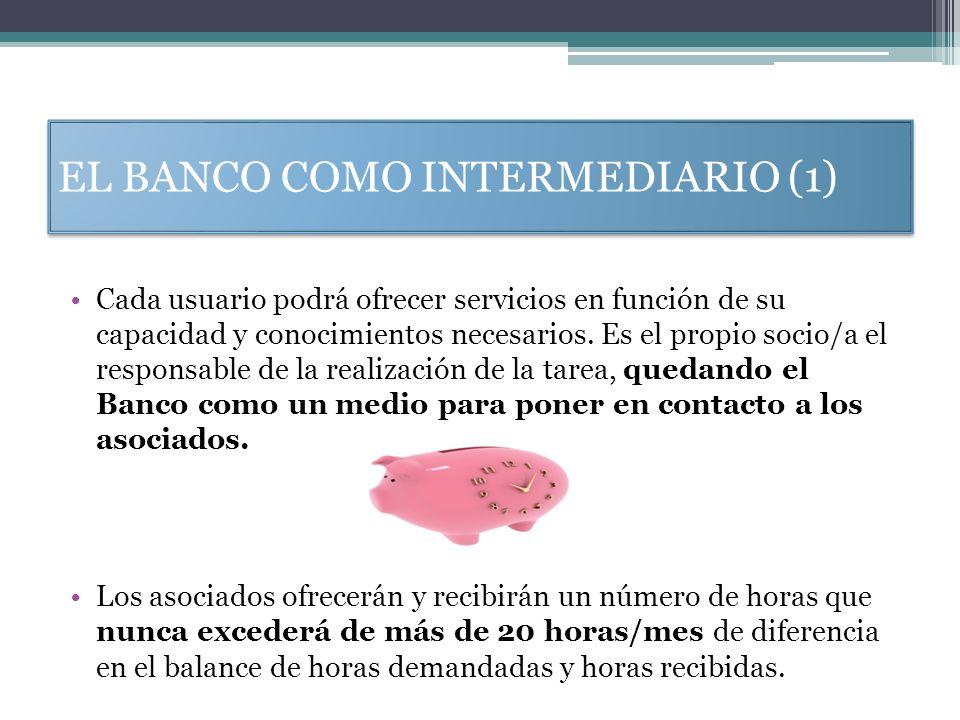 EL BANCO COMO INTERMEDIARIO (1)