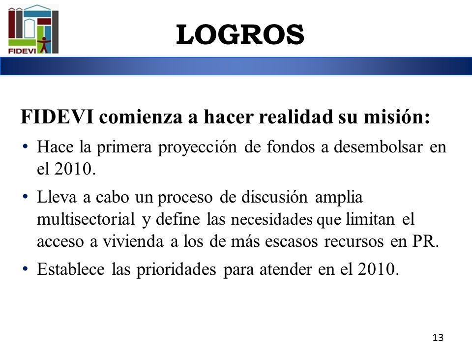 LOGROS FIDEVI comienza a hacer realidad su misión: