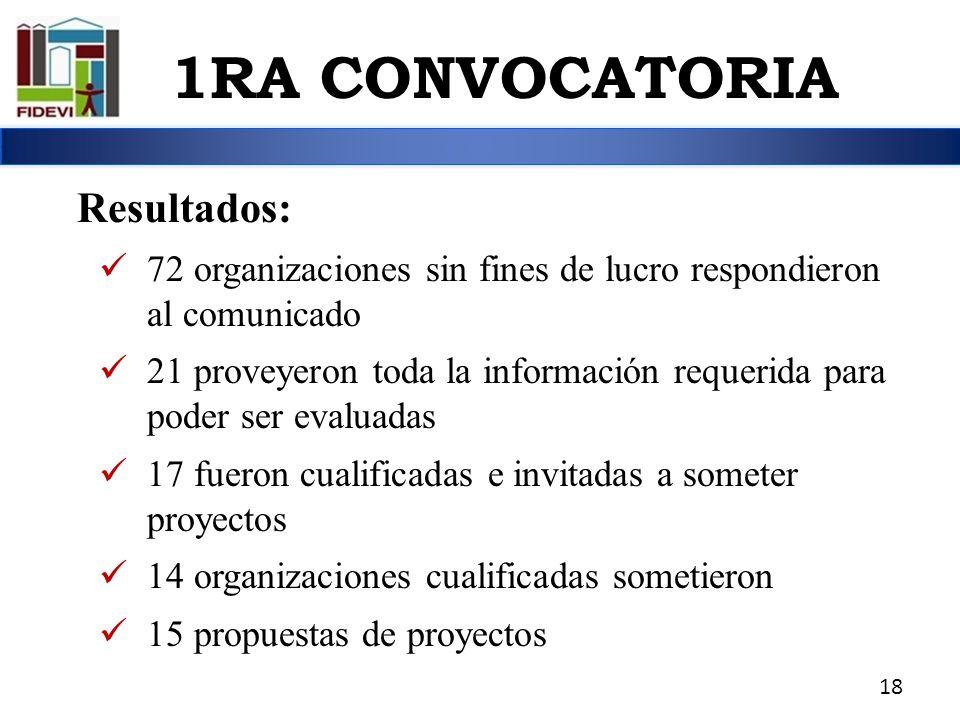 1RA CONVOCATORIA Resultados: