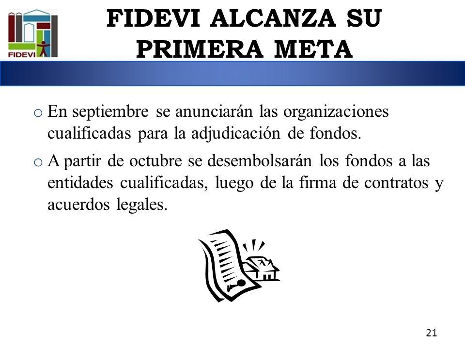 FIDEVI ALCANZA SU PRIMERA META