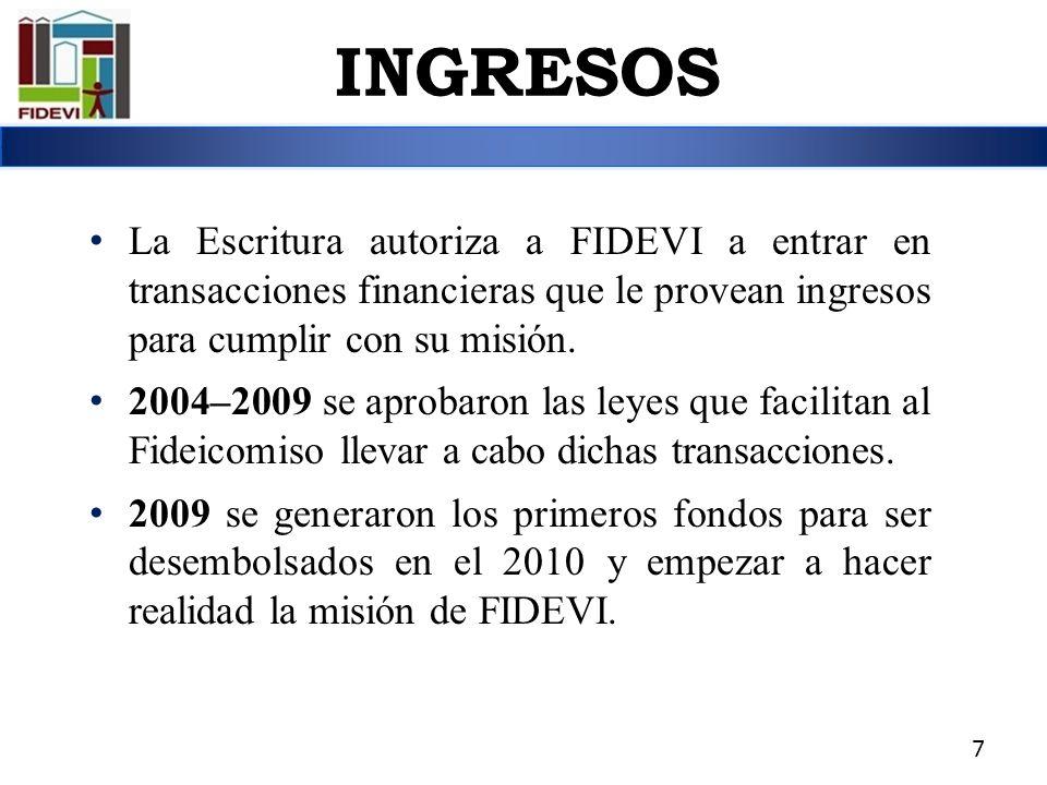 INGRESOS La Escritura autoriza a FIDEVI a entrar en transacciones financieras que le provean ingresos para cumplir con su misión.