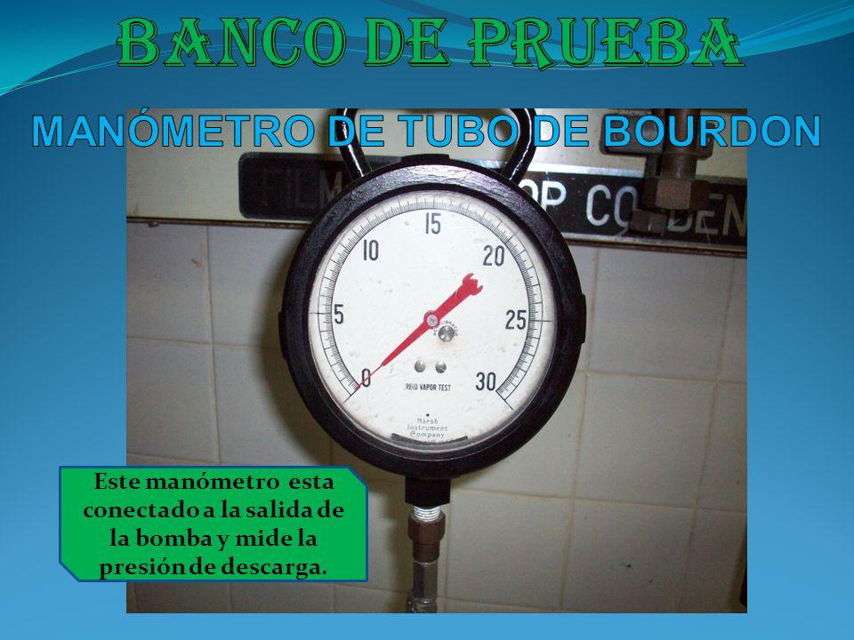 MANÓMETRO DE TUBO DE BOURDON