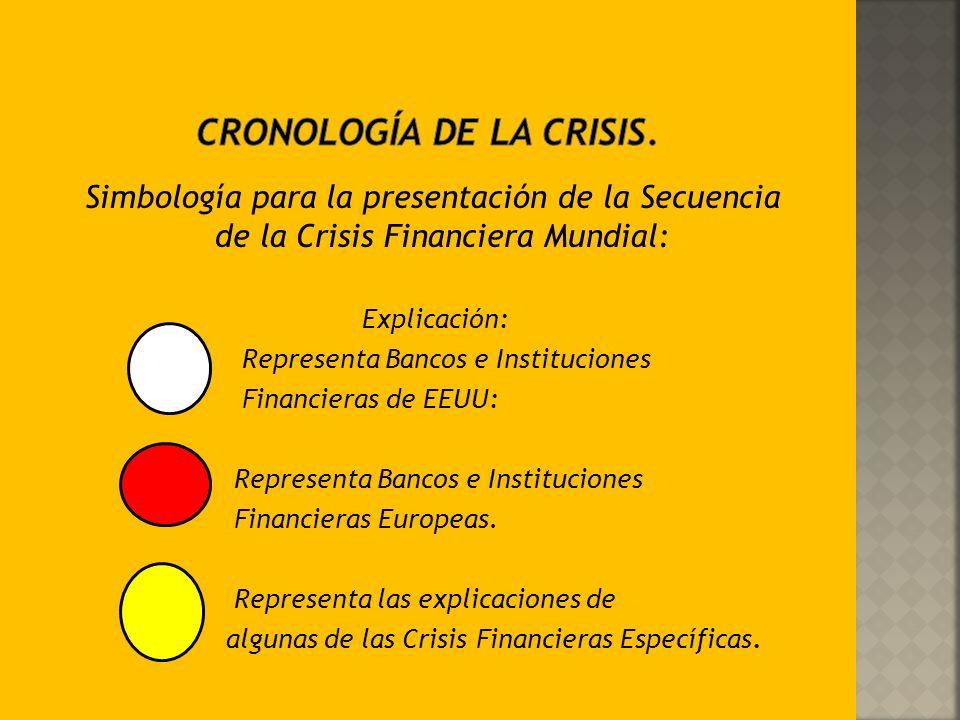 CRONOLOGÍA DE LA CRISIS.