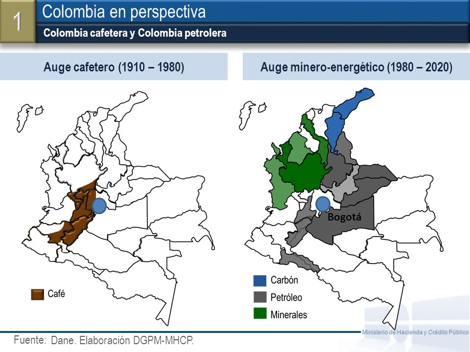 Auge minero-energético (1980 – 2020)