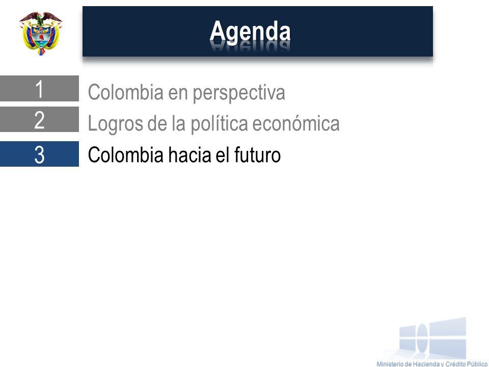 Agenda 1 Colombia en perspectiva Logros de la política económica Colombia hacia el futuro 2 3