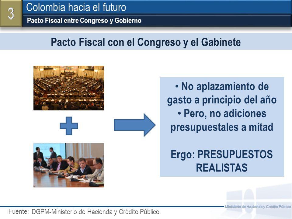 3 Colombia hacia el futuro Pacto Fiscal con el Congreso y el Gabinete