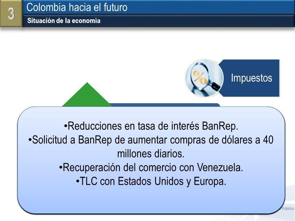 3 STATUS QUO Colombia hacia el futuro CRECIMIENTO DEL PIB 2012
