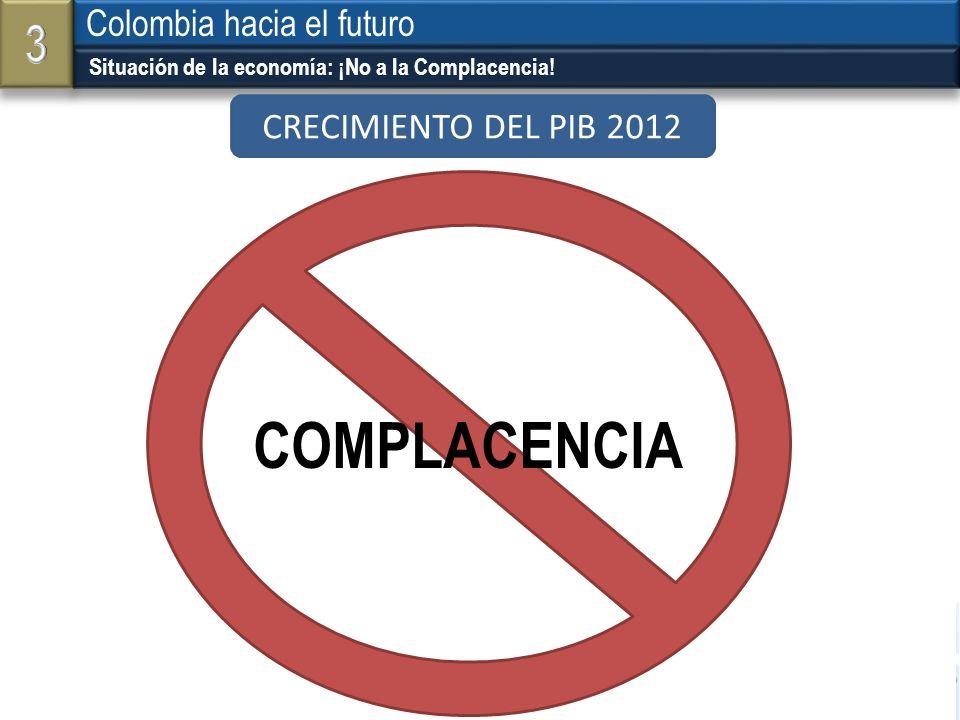 COMPLACENCIA 3 RIESGOS Colombia hacia el futuro