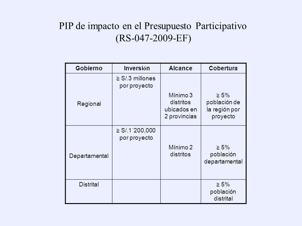 PIP de impacto en el Presupuesto Participativo (RS-047-2009-EF)