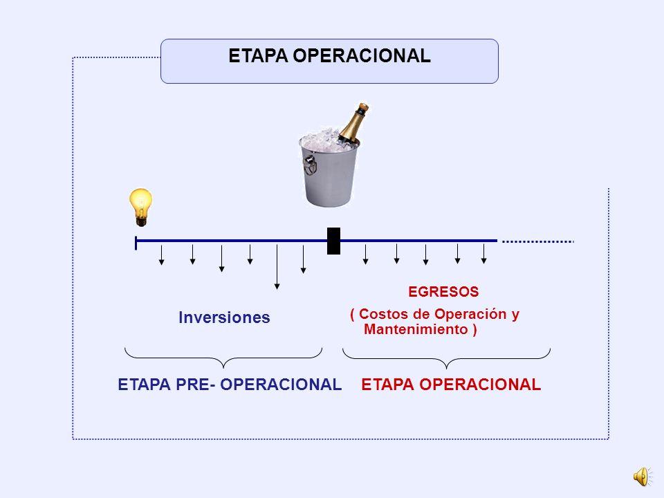 ETAPA OPERACIONAL Inversiones ETAPA PRE- OPERACIONAL ETAPA OPERACIONAL