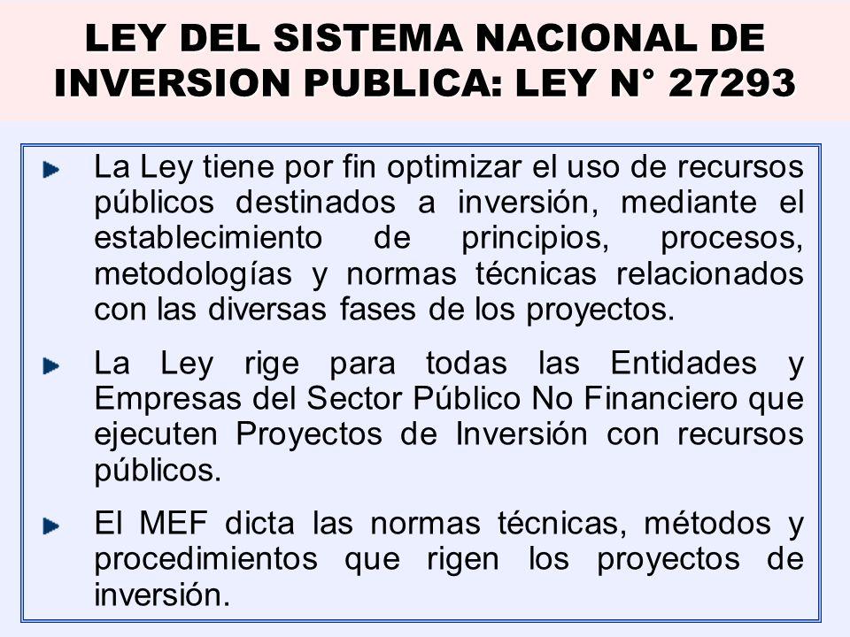 LEY DEL SISTEMA NACIONAL DE INVERSION PUBLICA: LEY N° 27293
