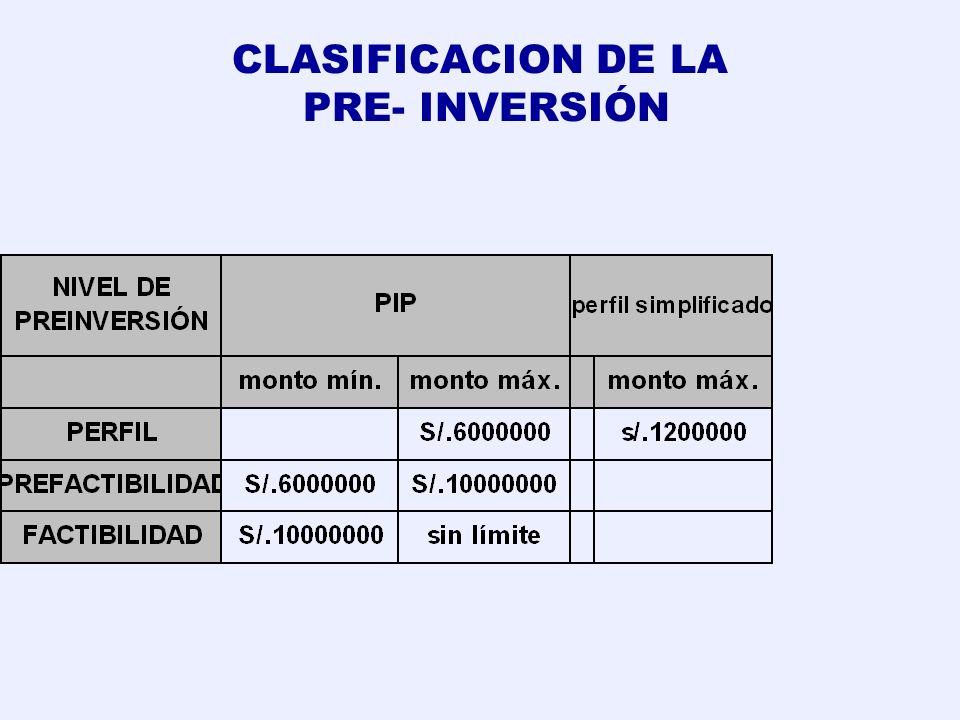 CLASIFICACION DE LA PRE- INVERSIÓN