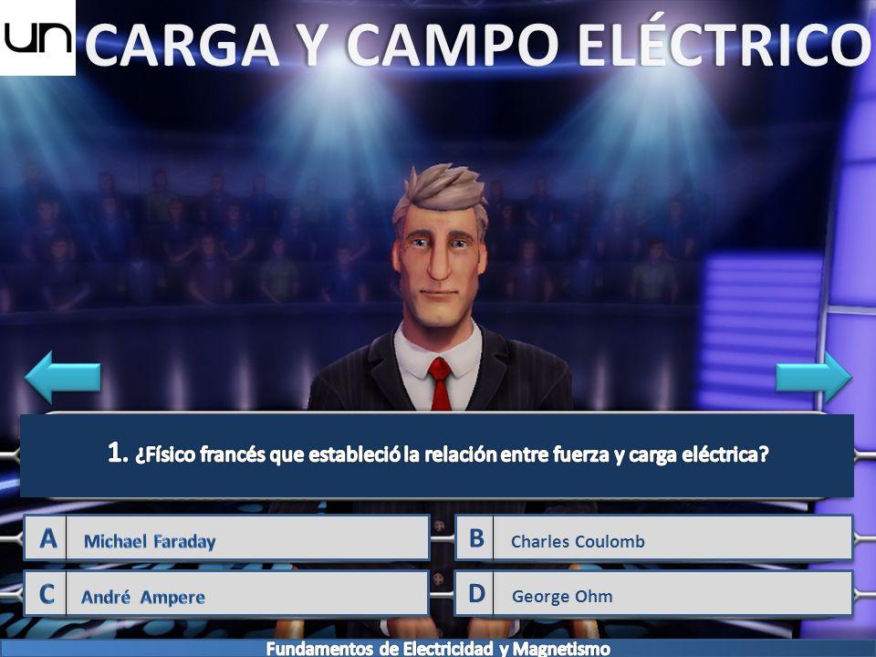 CARGA Y CAMPO ELÉCTRICO