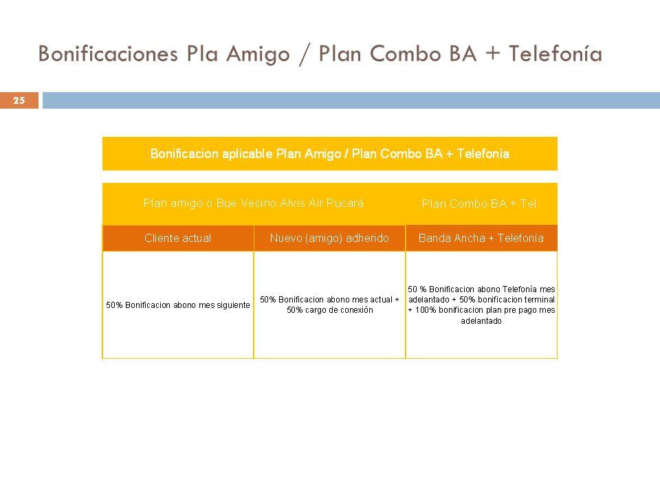Bonificaciones Pla Amigo / Plan Combo BA + Telefonía