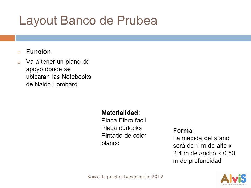Layout Banco de Prubea Función: