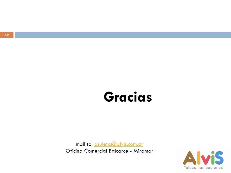 Gracias mail to: gsuleta@alvis.com.ar