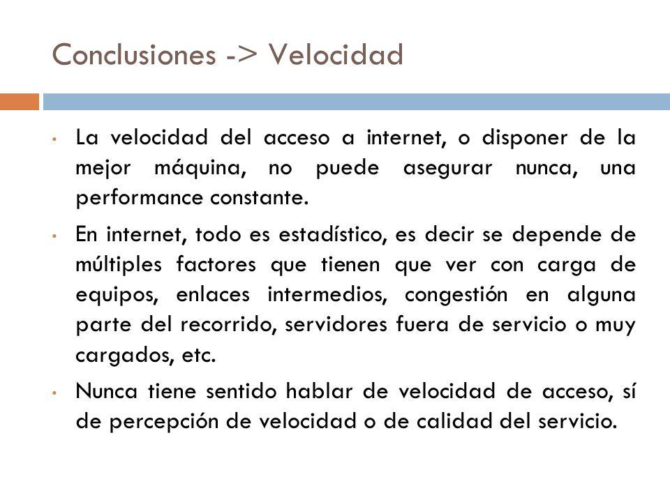 Conclusiones -> Velocidad
