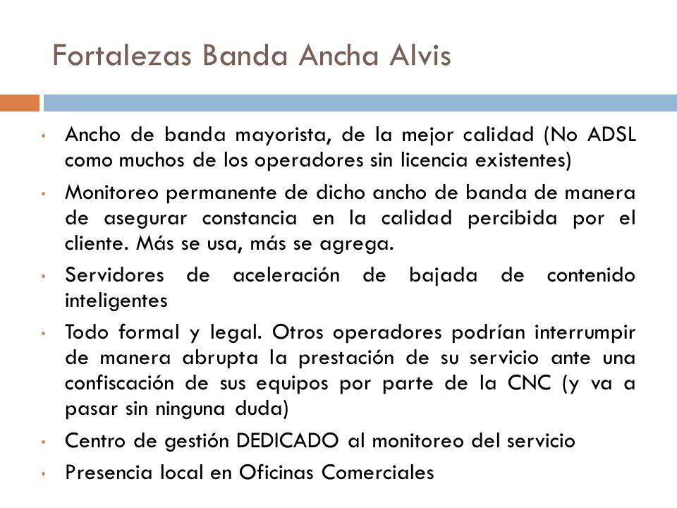 Fortalezas Banda Ancha Alvis